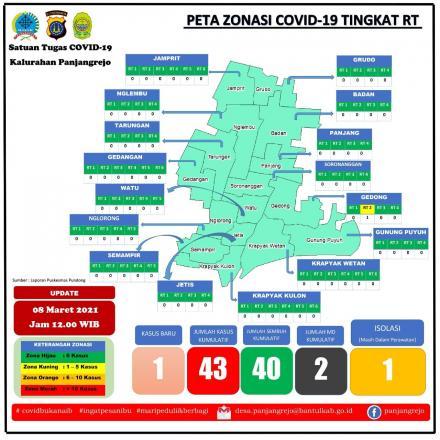 Update Peta sebaran kasus Covid-19 Kalurahan Panjangrejo Kapanewon Pundong, Kabupaten Bantul.
