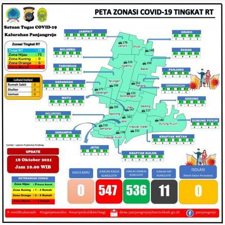 Up date data peta Covid 19 Per pedukuhan
